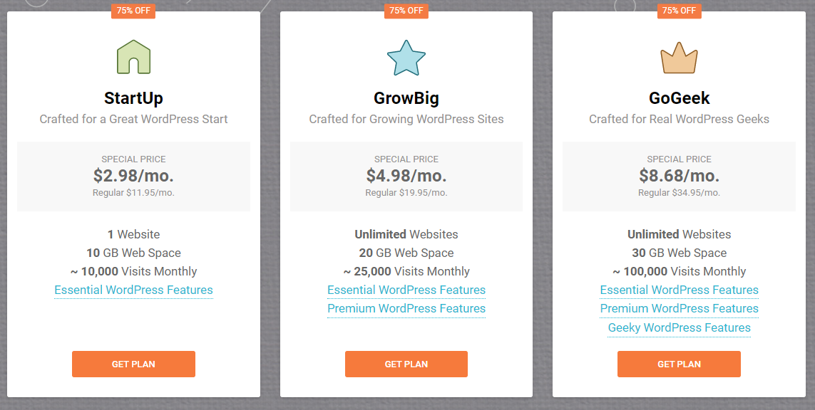 How To Create A Successful Website With SiteGround And Promote It For Free